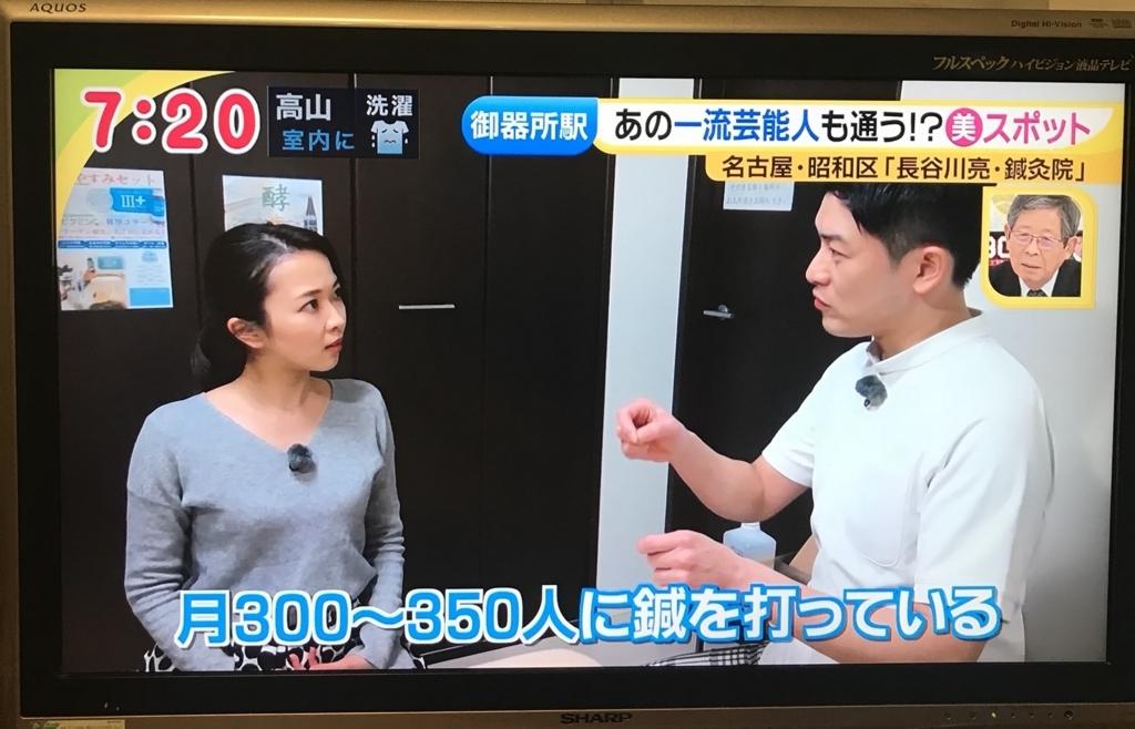 f:id:tsubasa-shinya:20180201160514j:plain