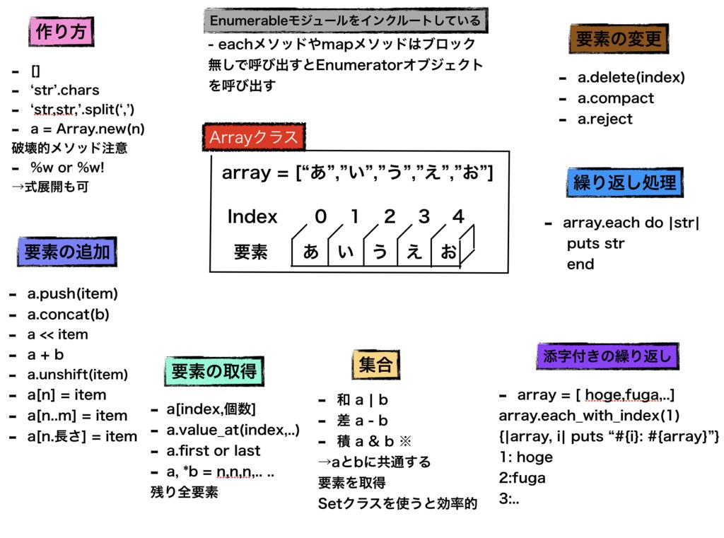 f:id:tsubasa0105:20181102112617p:plain