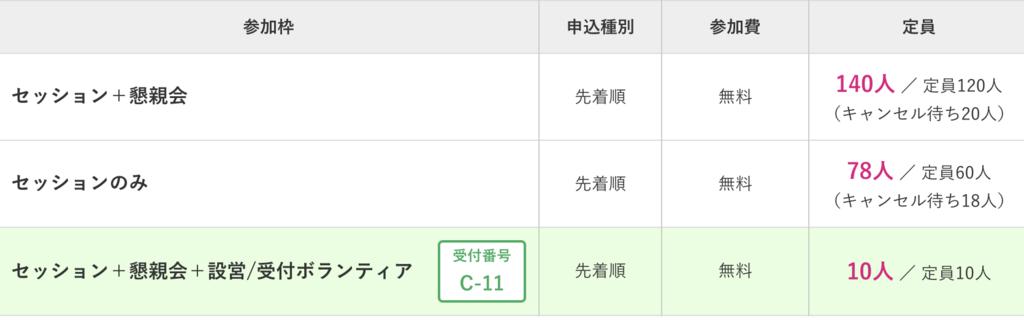 f:id:tsubasa0105:20181209105332p:plain