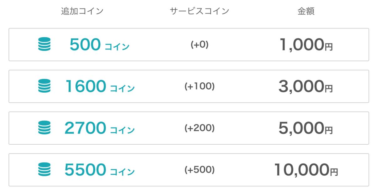 f:id:tsubasa77:20201115215921p:plain