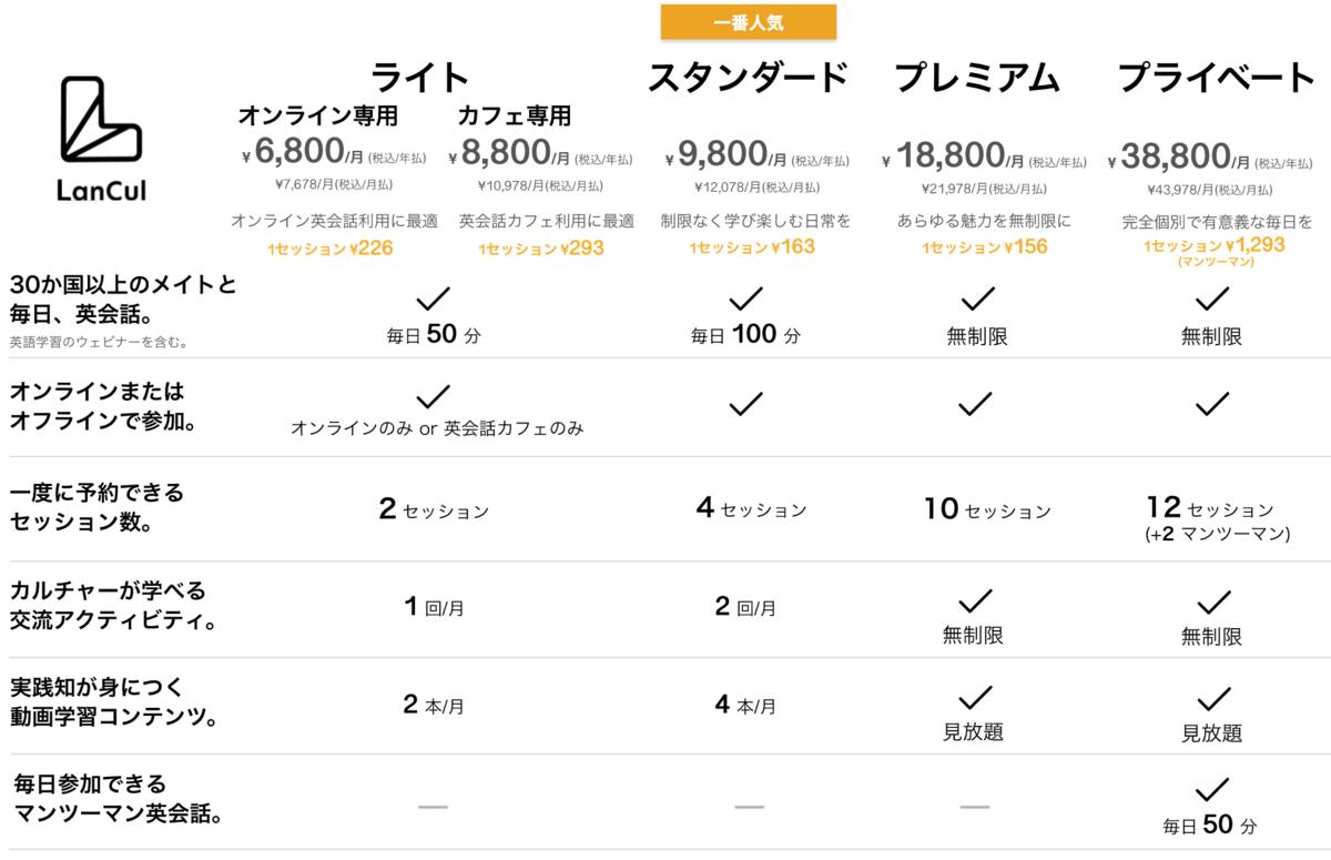 f:id:tsubasa77:20210606183052p:plain