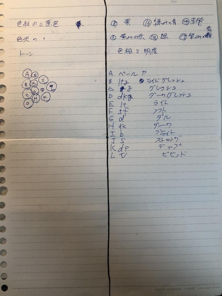 f:id:tsubasa8770:20180421160857j:plain