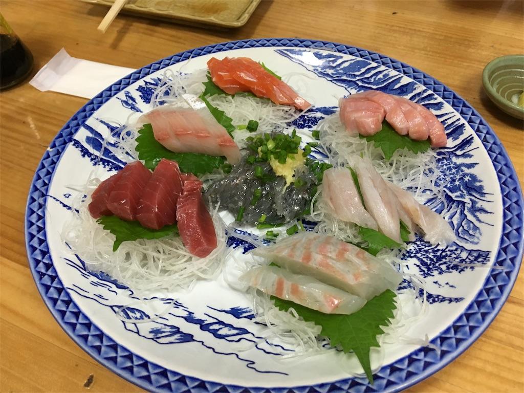 f:id:tsubasaichijo:20180812103559j:image