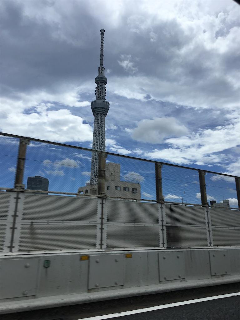 f:id:tsubasaichijo:20180817031329j:image