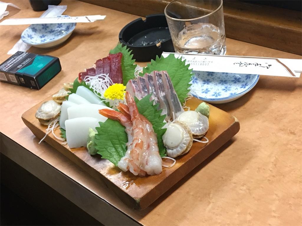 f:id:tsubasaichijo:20181013050903j:image