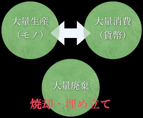 f:id:tsubasakato:20180211212802p:plain