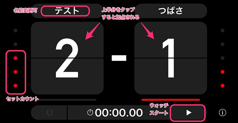 f:id:tsubasaru:20180819220539j:plain