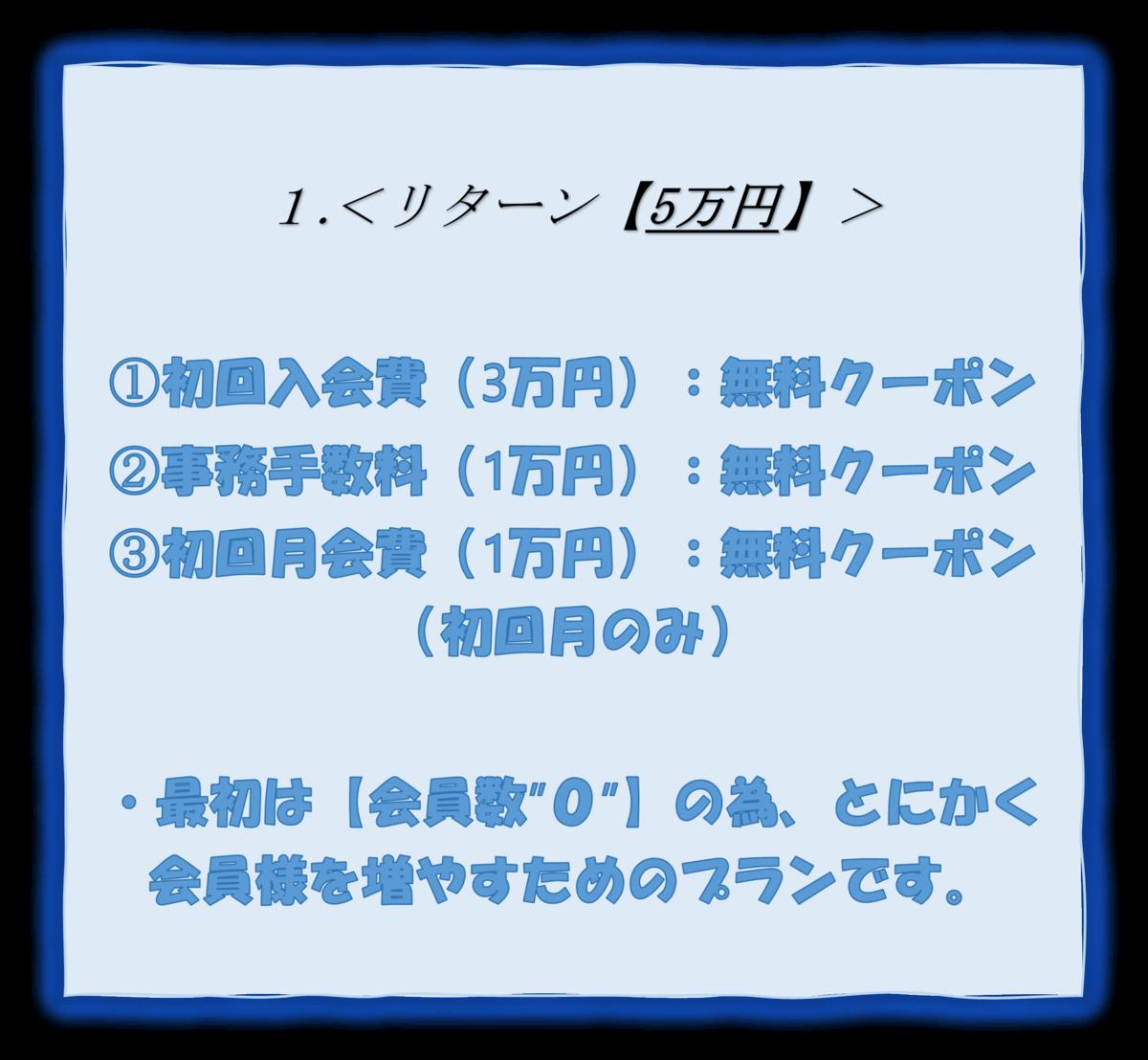 f:id:tsubasatyann:20210424110019p:plain
