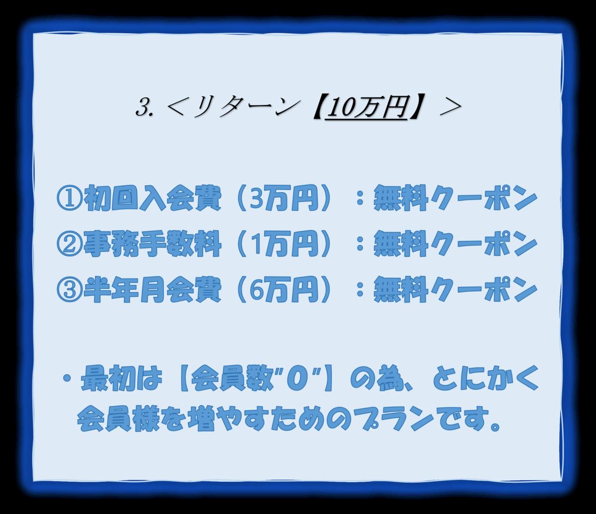 f:id:tsubasatyann:20210424110100p:plain