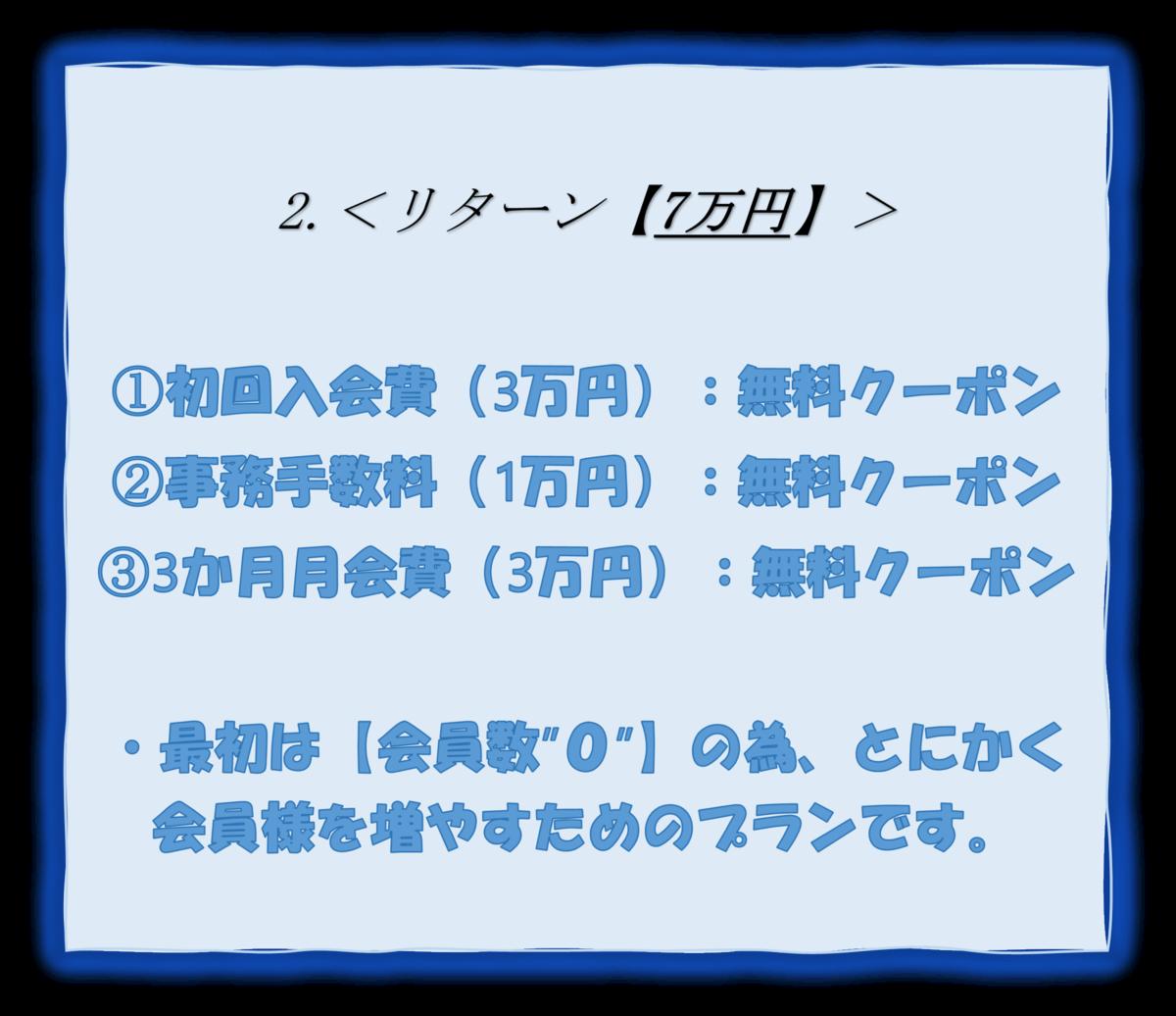 f:id:tsubasatyann:20210424110119p:plain