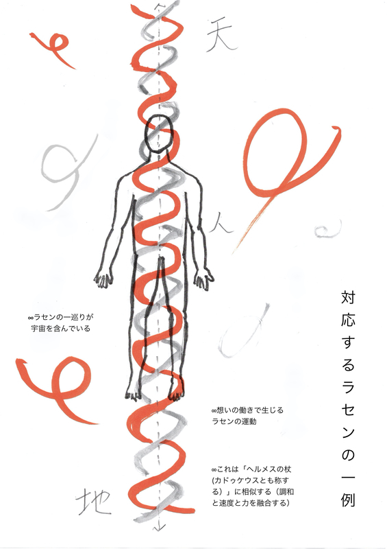f:id:tsuboikajo:20210205211129j:plain