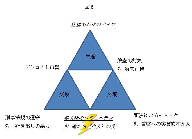 f:id:tsubosh:20180304202241j:plain