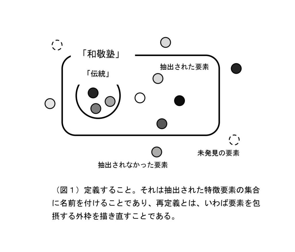 f:id:tsubuan1525:20160827113924j:plain