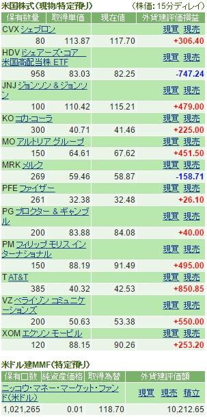 f:id:tsubuinvestment:20170105012640j:plain