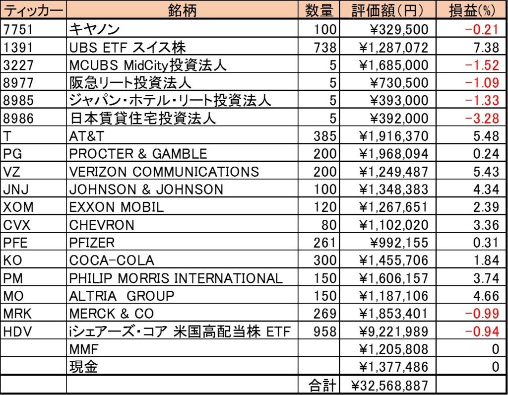 f:id:tsubuinvestment:20170105013718j:plain