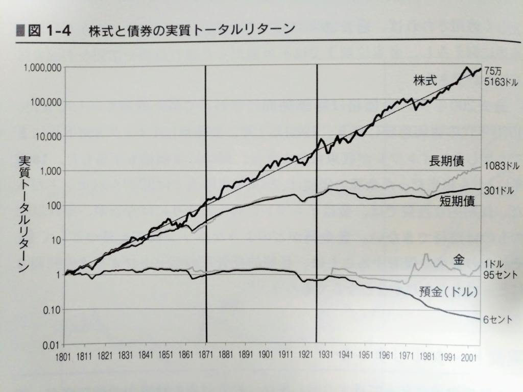 f:id:tsubuinvestment:20170106204952j:plain