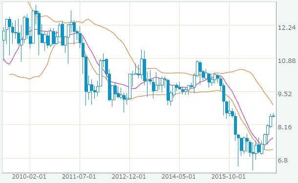 f:id:tsubuinvestment:20170107235146j:plain
