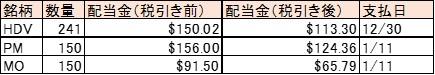 f:id:tsubuinvestment:20170112212437j:plain