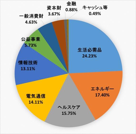 f:id:tsubuinvestment:20170114140945j:plain