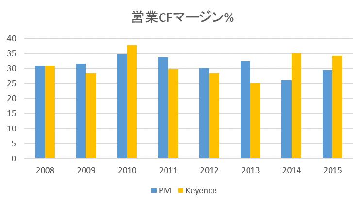 f:id:tsubuinvestment:20170123212130p:plain