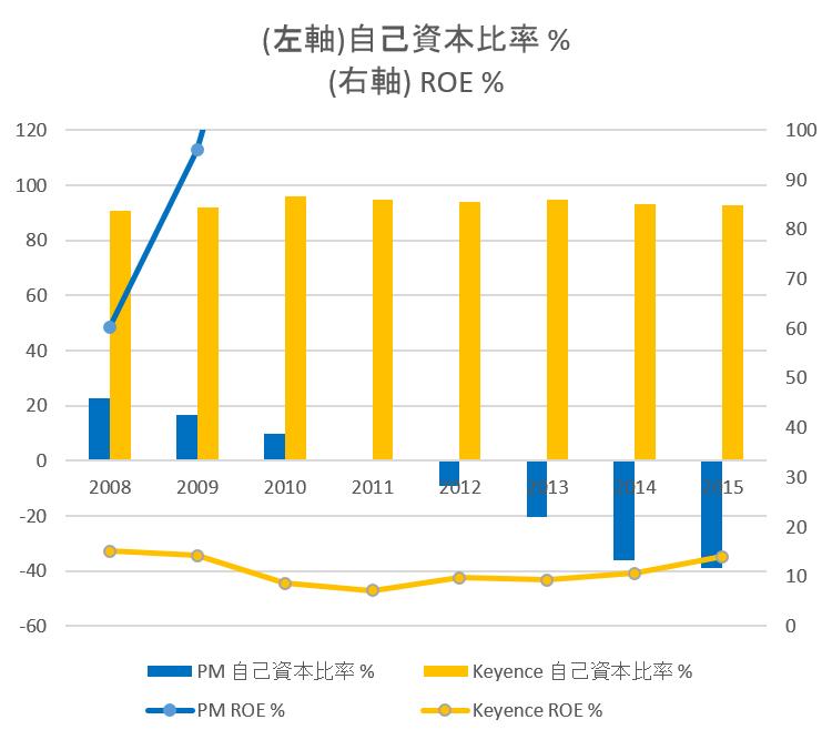 f:id:tsubuinvestment:20170123213118p:plain