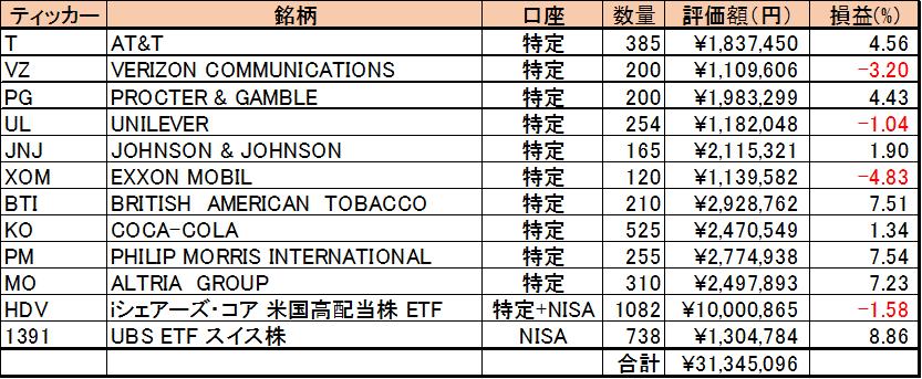 f:id:tsubuinvestment:20170201172717p:plain