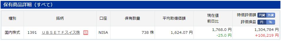 f:id:tsubuinvestment:20170201173640p:plain