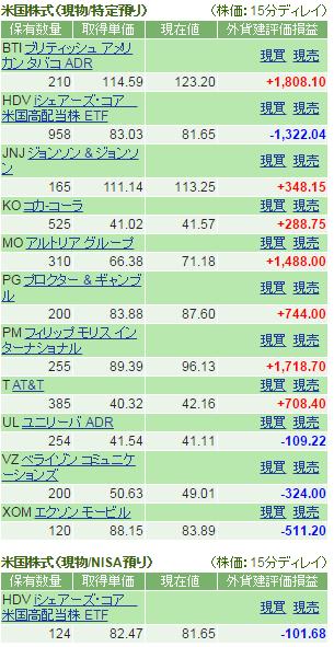 f:id:tsubuinvestment:20170201173751p:plain