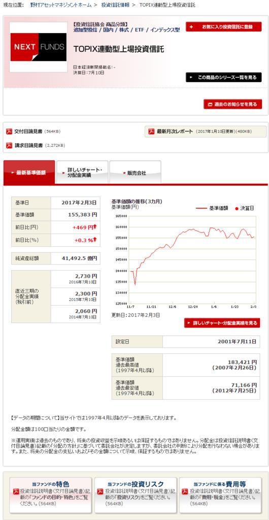 f:id:tsubuinvestment:20170204161010p:plain
