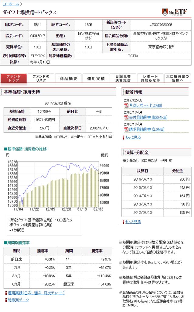 f:id:tsubuinvestment:20170204162730p:plain