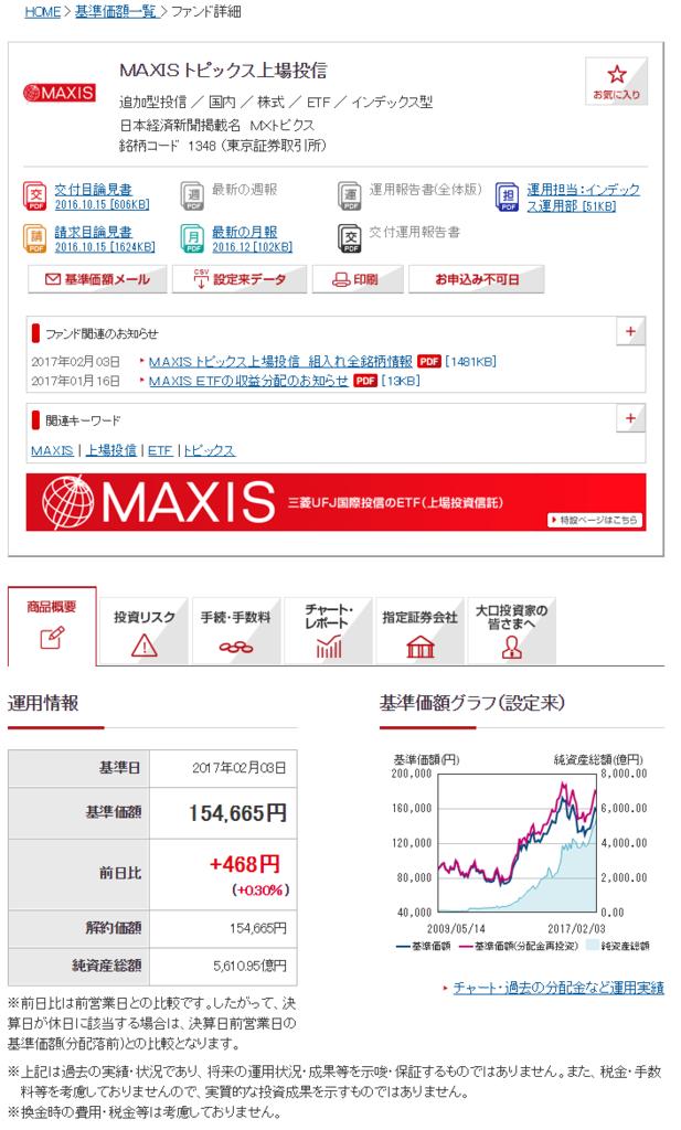 f:id:tsubuinvestment:20170204163325p:plain