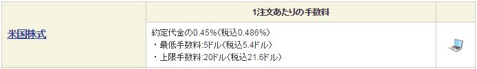 f:id:tsubuinvestment:20170207132904p:plain