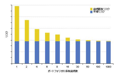 f:id:tsubuinvestment:20170212164955p:plain