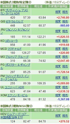 f:id:tsubuinvestment:20170301215009j:plain