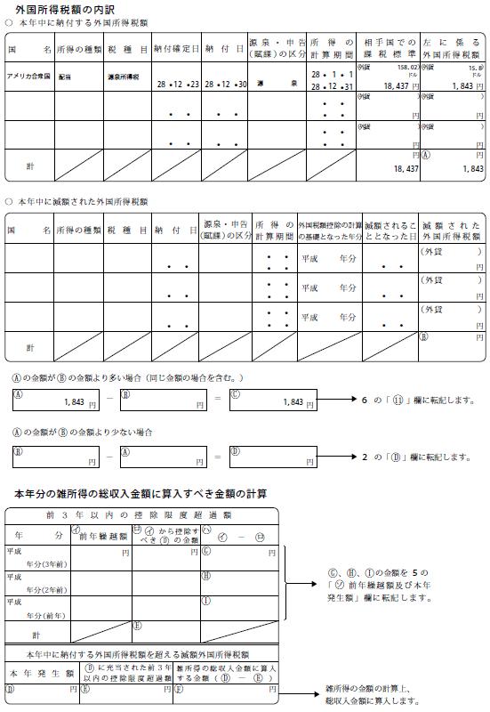 f:id:tsubuinvestment:20170314025652p:plain