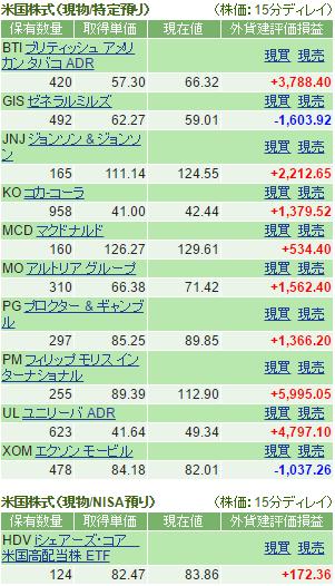 f:id:tsubuinvestment:20170401165446p:plain