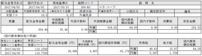 f:id:tsubuinvestment:20170408010439p:plain