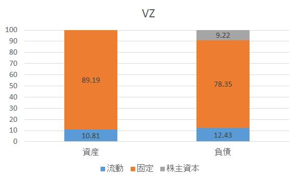 f:id:tsubuinvestment:20170515112416p:plain
