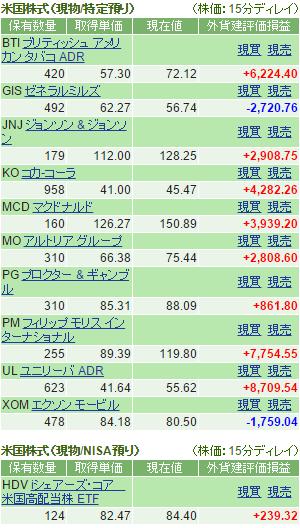 f:id:tsubuinvestment:20170601162035p:plain