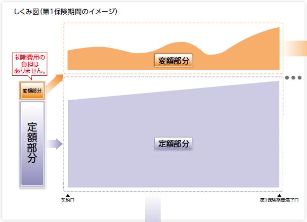 f:id:tsubuinvestment:20170722152645p:plain