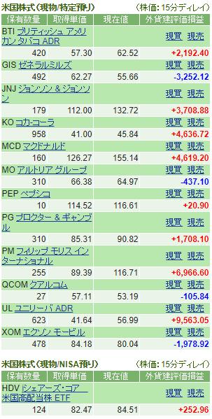 f:id:tsubuinvestment:20170801153744p:plain