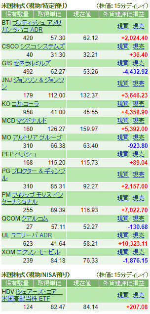 f:id:tsubuinvestment:20170901140154p:plain