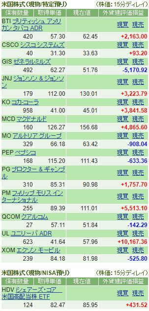 f:id:tsubuinvestment:20171001000025p:plain