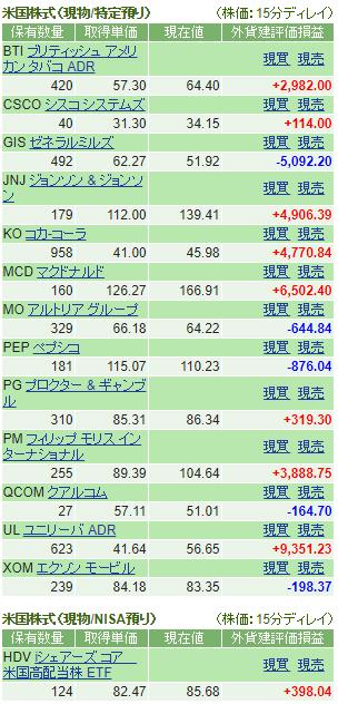 f:id:tsubuinvestment:20171101200119p:plain