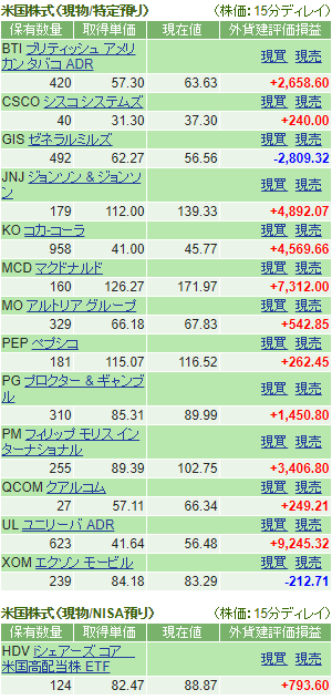 f:id:tsubuinvestment:20171201212644p:plain