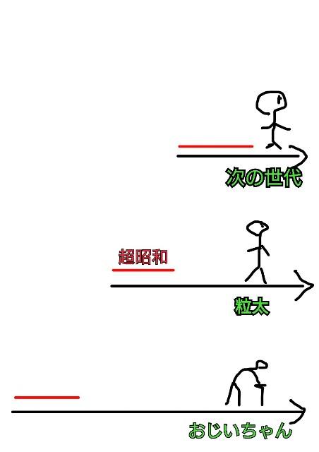 f:id:tsubuta:20170815092421j:image