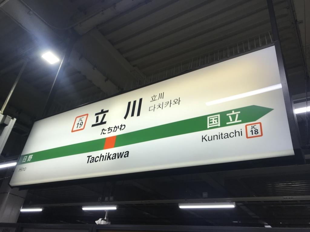 f:id:tsuchimaruu:20180728135434j:plain