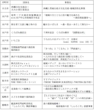 f:id:tsuchiura:20100630231028j:image