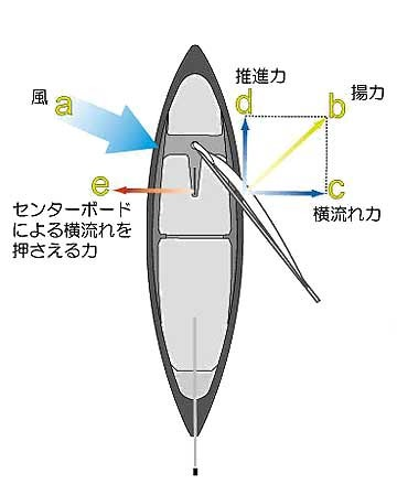 f:id:tsuchiura:20110704201834j:image