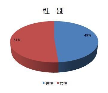 f:id:tsuchiura:20110721135223j:image